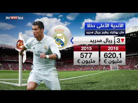العرب اليوم - مفاجأة في قائمة الأندية الأكثر دخلًا في العالم