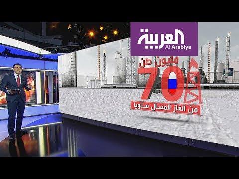 شراكة سعودية مرتقبة في الغاز الروسي المسال