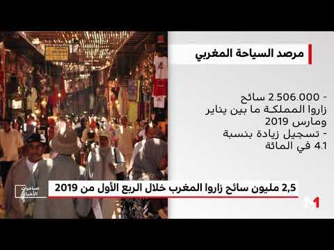 المغرب يستقبل 25 مليون سائح خلال الربع الأول من 2019