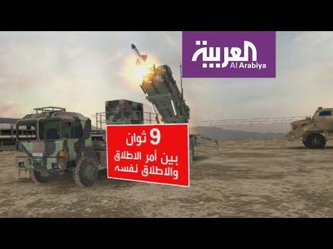 فلسطين اليوم - مواصفات منظومة الباتريوت الأميركية للدفاع الجوي