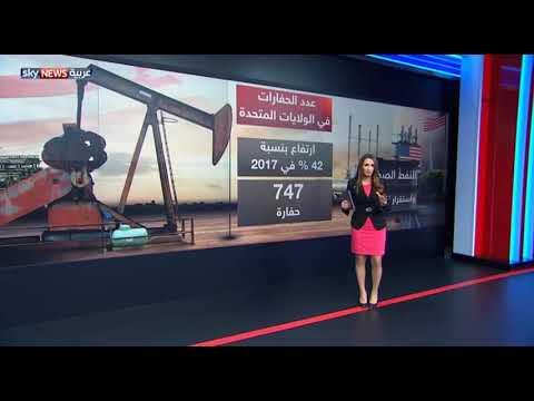 النفط الصخري واستقرار الأسواق