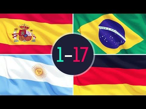 أكبر خسارة وفوز في تاريخ أشهر المنتخبات العالمية