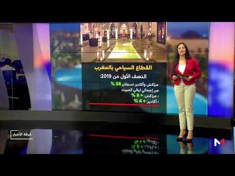 54 مليون سائح يزرون المغرب في النصف الأول من 2019