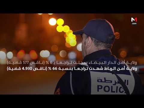 استعراض حصيلة التدخلات الأمنية لمكافحة الجريمة في المغرب