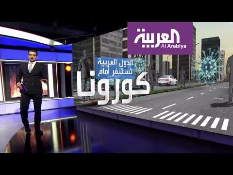 شاهد الدول العربية تستنفر أمام انتشار كورونا